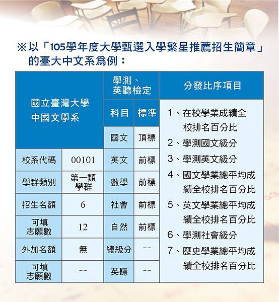 繁星_臺大中文