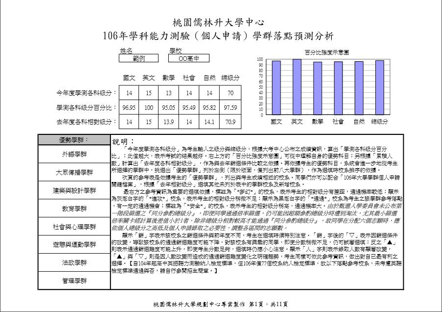 106個人申請志願選填報表-範例圖(1)