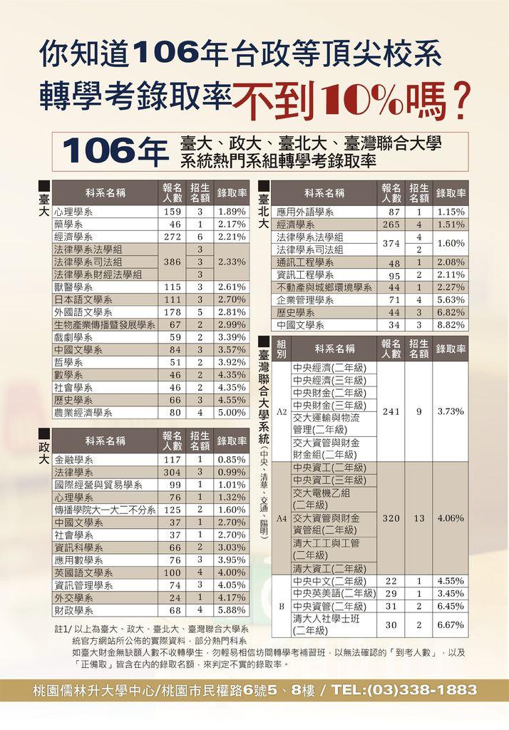 106_轉學考_2