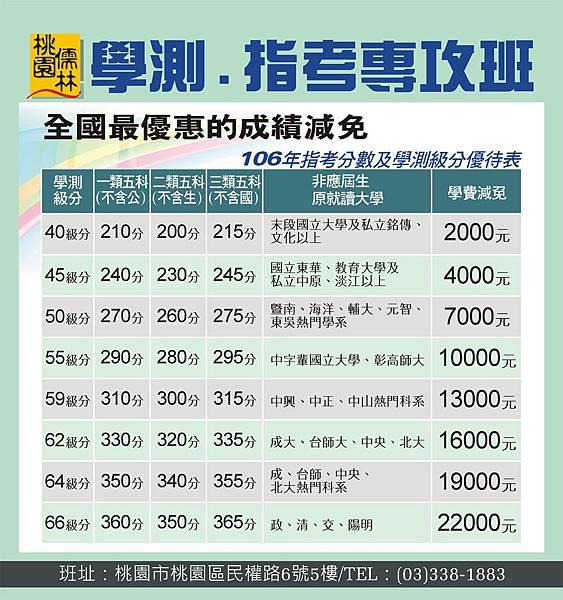 107學測+指考_成績優待_106.11.02