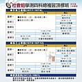 107_升S3_社會組課表_107.2.9