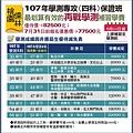 107_學測四科班學費優待(+4科)
