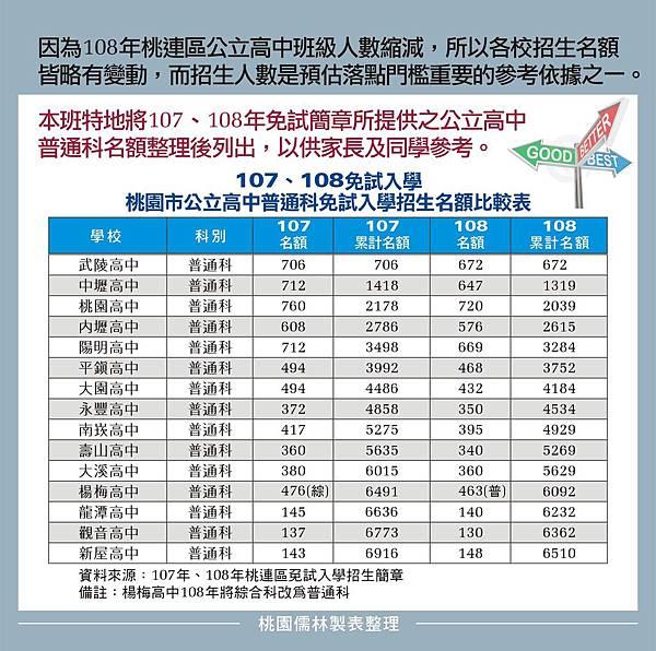 公立高中免試名額.jpg