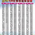 108_征峰聯合榜單.jpg