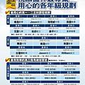 109_全年級課表(下學期)_108.12.6.jpg