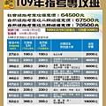 桃園儒林指考專攻班109年成績優待及收費表_2月5日....jpg