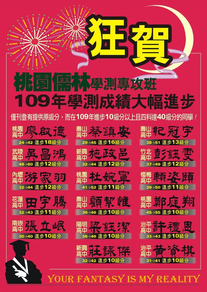 109桃園儒林學測班同學大幅進步10級以上且四科達40級金榜.jpg