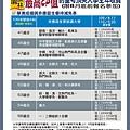 109桃園儒林頂大專攻班全年收費表(6月).jpg