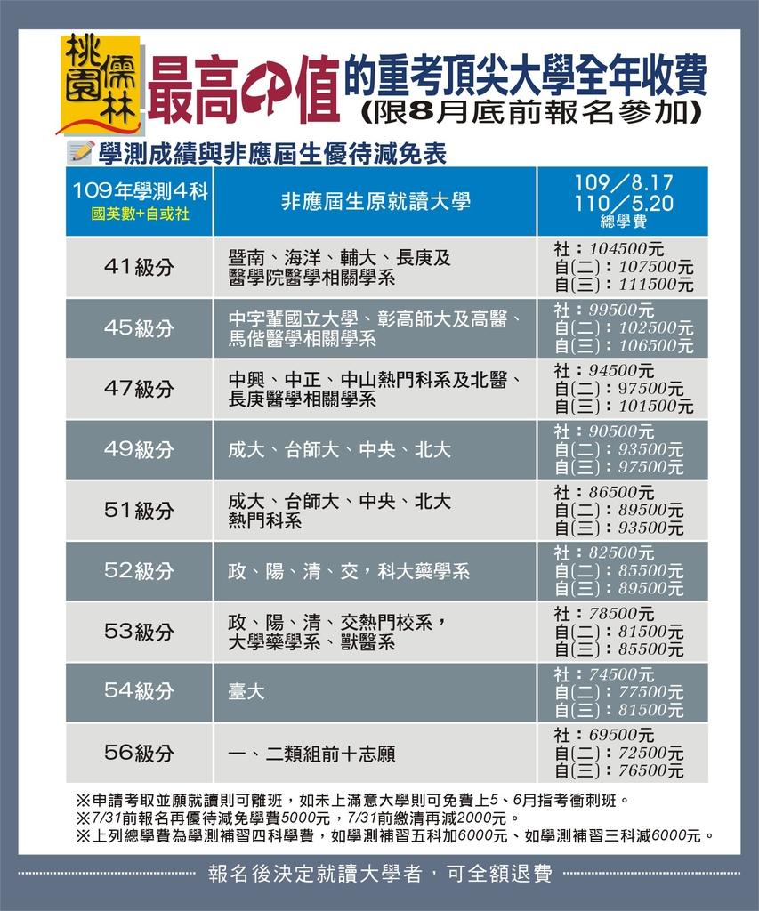 109桃園儒林頂大專攻班全年收費表(7月).jpg