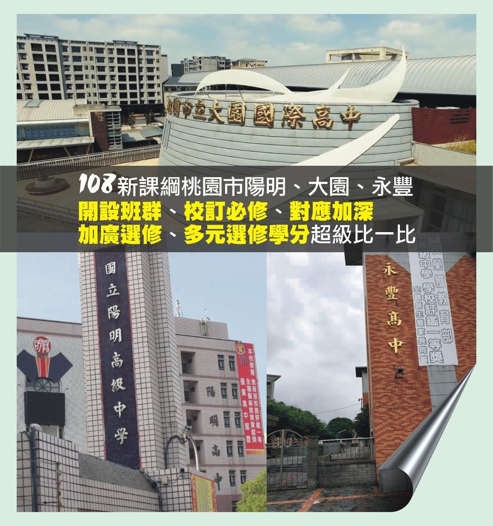 陽明.大園.永豐高中門口圖.JPG