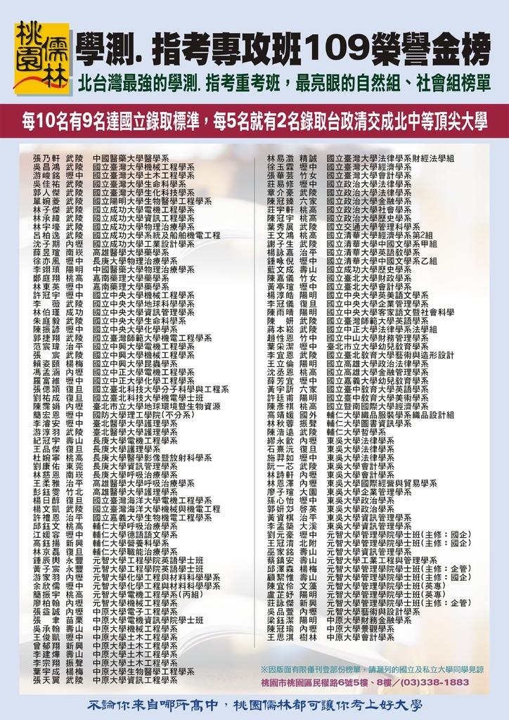 桃園儒林學測指考重考班109年大學金榜.JPG