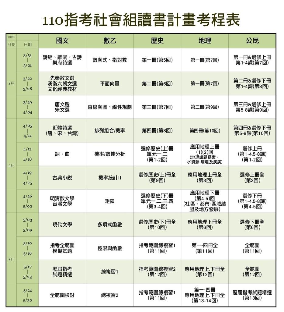 考題衝刺班讀書計畫表(社)_page-0001.jpg