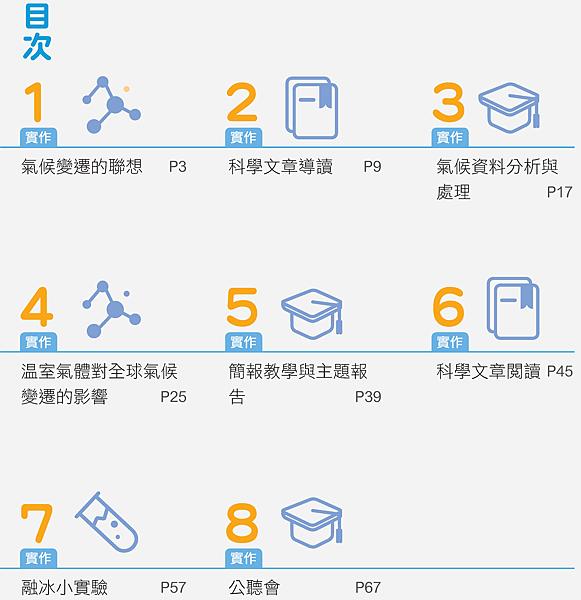05南一書局_探究與實作目次(上).jpg.png