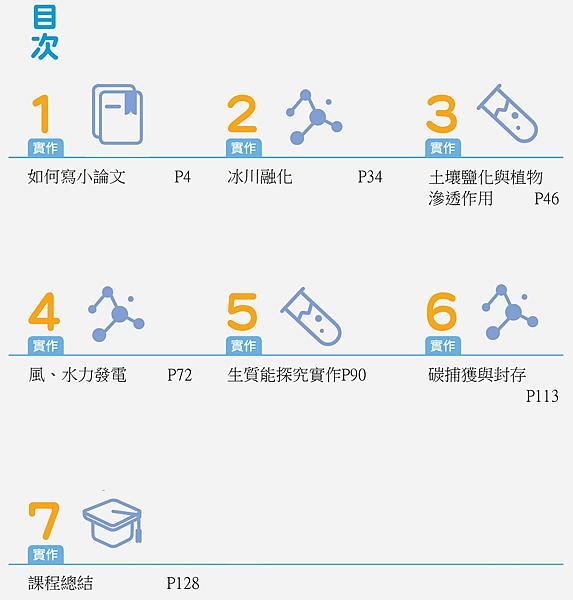 06南一書局_探究與實作目次(下).jpg.png