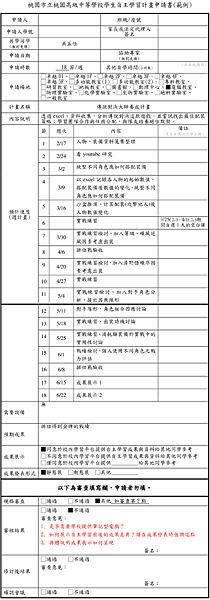 3.2桃園高中自主學習申請不通過範例.png