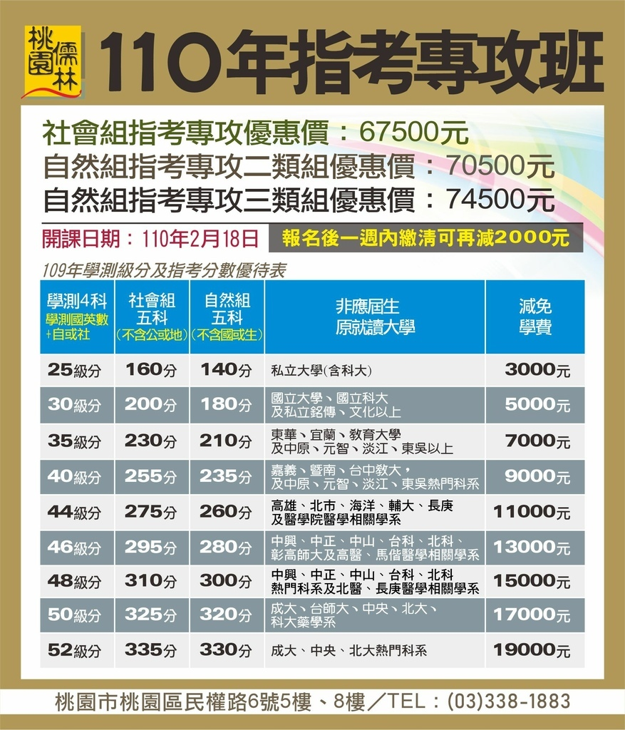 110指考收費表(剩週清)_110.02.03.jpg