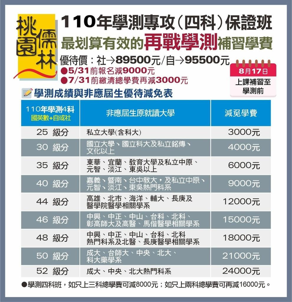 110_學測收費表(5月底)_110.02.03.jpg