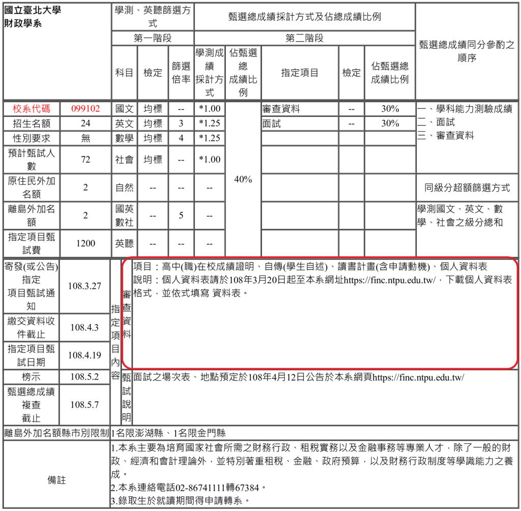 01_108個人申請簡章_台北財政為例.png
