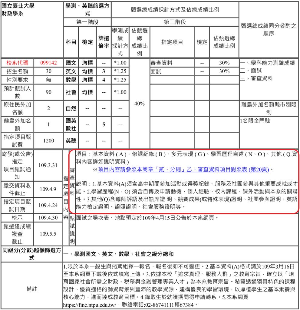 02_109個人申請簡章_台北財政為例.png