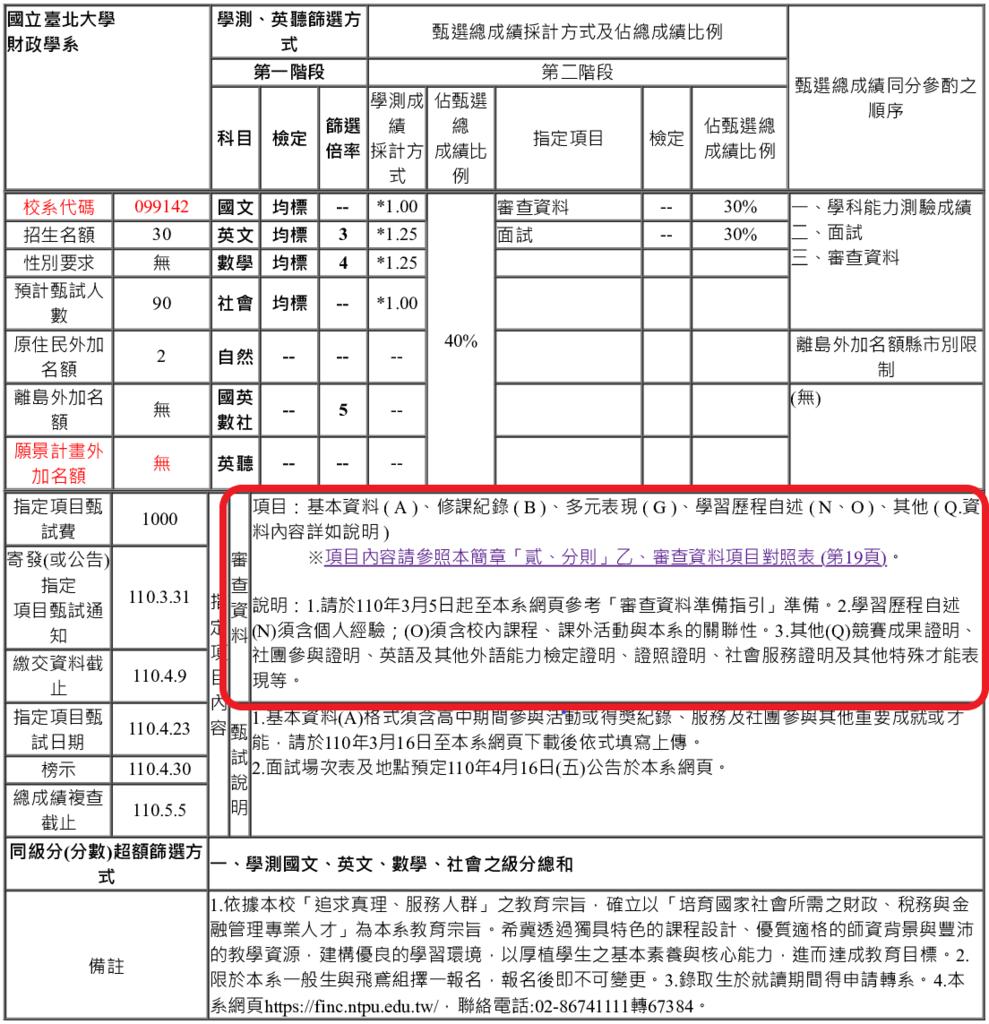 03_110個人申請簡章_台北財政為例.png