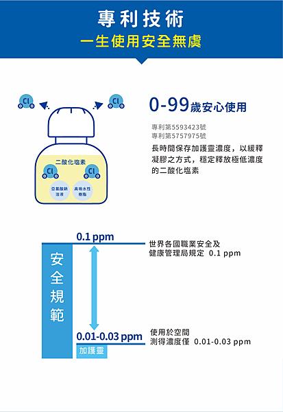 9. 加護靈 - 專利技術.png