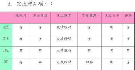 2015蘆洲觀音山全民路跑完賽贈品