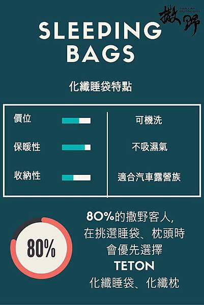 Sleeping bags.jpg