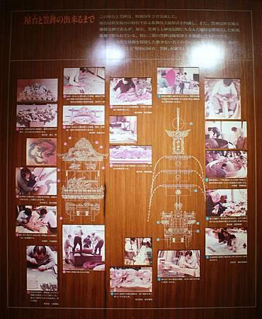 2014秩父祭典會館14