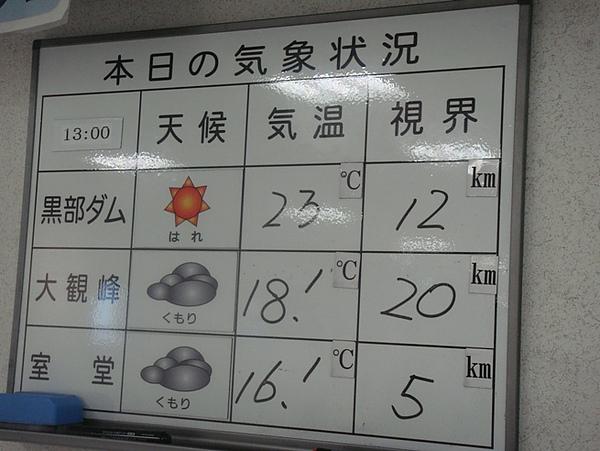 0808192-扇澤站的即時氣溫是用手寫的.JPG