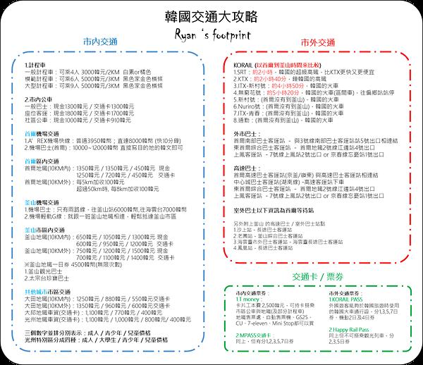 韓國交通大攻略.png