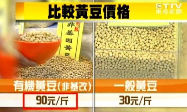 有機黃豆、非基因改造黃豆、有基因改造黃豆