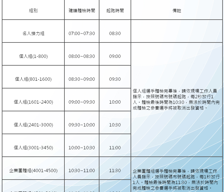 螢幕截圖 2015-05-06 16.54.52