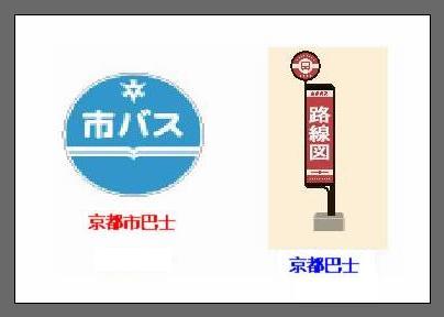 京都巴士與士巴士圖示.JPG