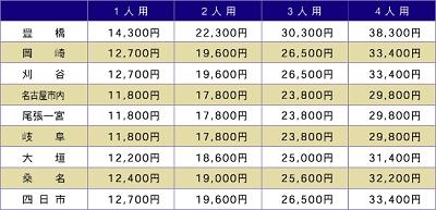 hida_ogane.jpg
