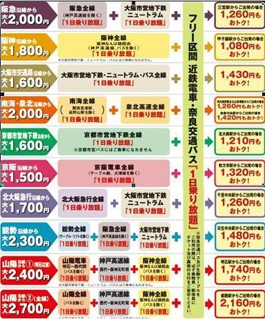 奈良斑鳩一日券各電鐵公司沿線版本介紹.JPG