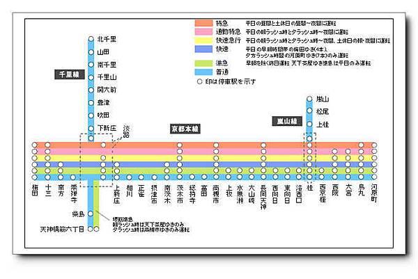 阪急路線圖_1.jpg