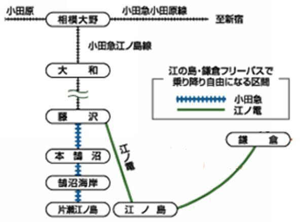 小田急版.jpg