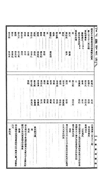1096明倫彙編氏族典第372卷詹姓部彙考1.png