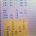 101學年下學期課表