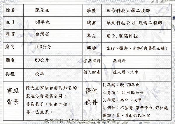 01陳先生.jpg