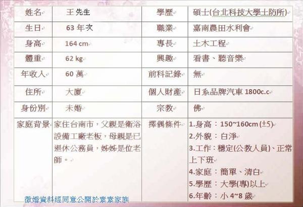王先生資料.jpg