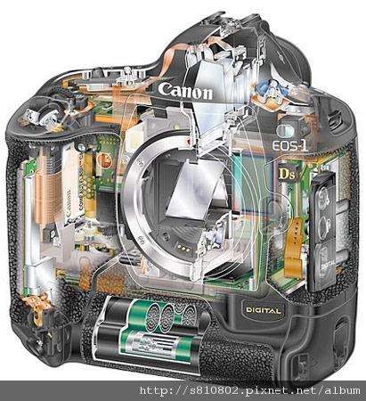 eos-1-canon-inside.jpg
