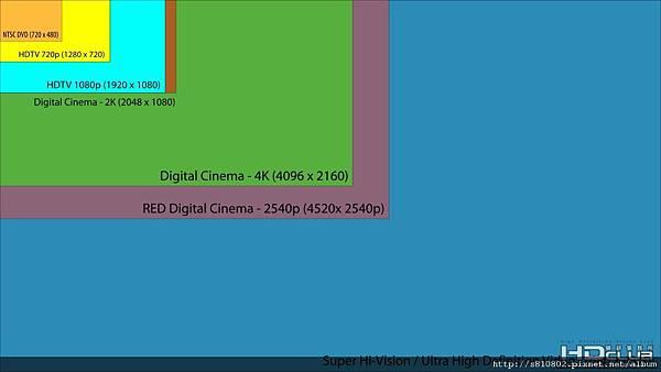 1000px-UHDV.jpg