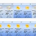 越南一周天氣預報
