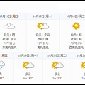 黃龍一周天氣預報