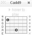 15-Cadd9