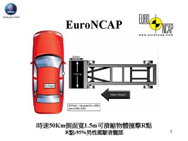 Euro-NCAP側撞示意圖.jpg