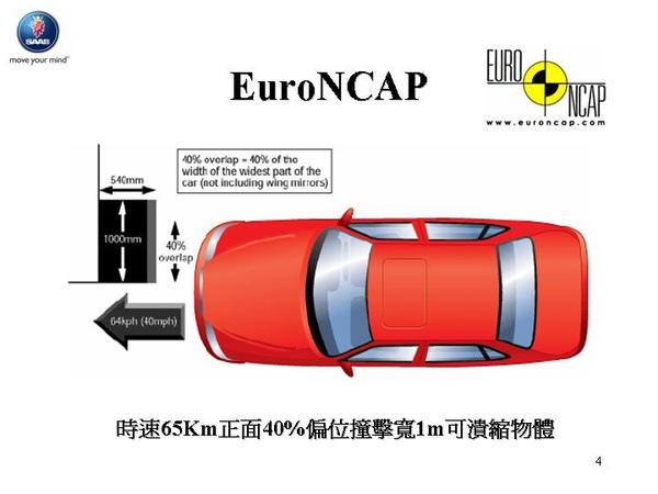 Euro-NCAP正撞示意圖.jpg