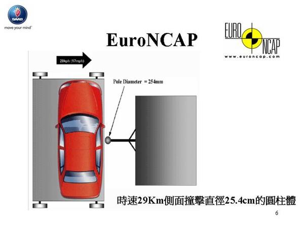 Euro-NCAP點撞示意圖.jpg