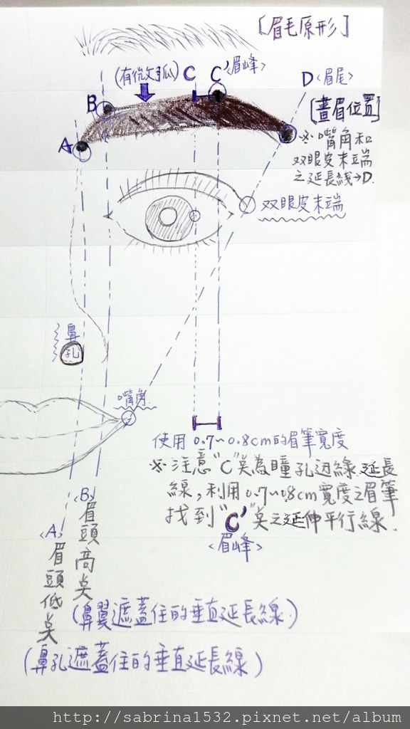 C360_2015-01-22-畫眉位置圖 b.jpg
